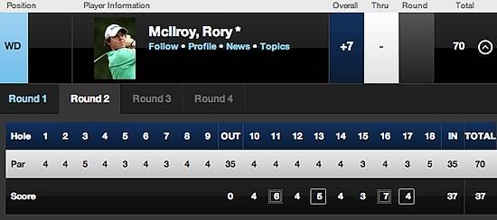 Rory McIlroy scorecard